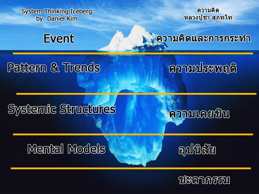 iceberg-ifew