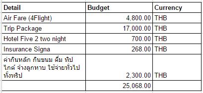 budget-kinabalu